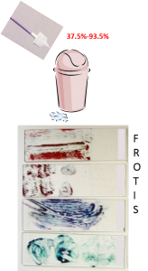 citologia papanicolao tradicional